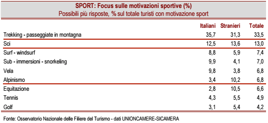 schermata-sport